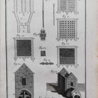 Dennis Diderot & Jean le Rond d'Alembert - Encyclopédie ou dictionnaire raisonné des sciences, des arts et des métiers - Briqueterie
