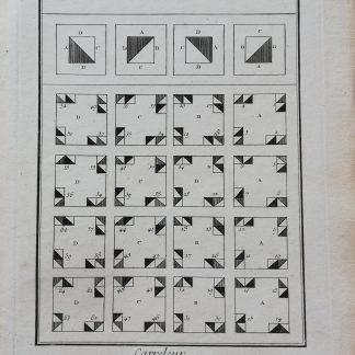 Dennis Diderot & Jean le Rond d'Alembert - Encyclopédie ou dictionnaire raisonné des sciences, des arts et des métiers - Carreleur - kopergravure