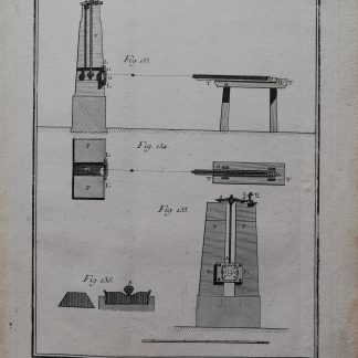 M. de Felice - Encyclopédie ou Dictionnaire Universel Raisonné des Connoissances Humaines - Art Militaire, Experience